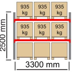 Palesu plaukti FIN paletem pamatsekcija FIN3300