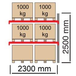 Palesu-plaukti-FIN-paletem-papildsekcija-FIN2300