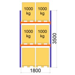 Palesu plaukti Premium, 1800 mm x 3500 pamatsekcija L0095