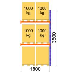Palesu plaukti Premium, 1800 mm x 3500 papildsekcija L0096