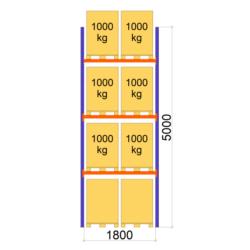 Palesu plaukti Premium, 1800 mm x 5000 pamatsekcija L0101