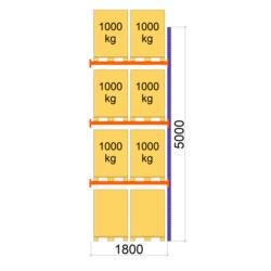 Palesu plaukti Premium, 1800 mm x 5000 papildsekcija L0102