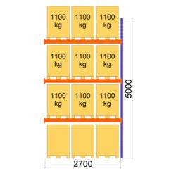Palesu plaukti Premium, 2700 mm x 5000 papildsekcija L0104