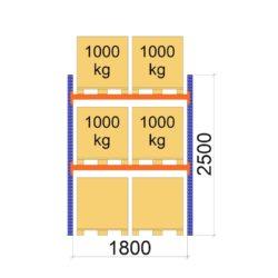 Palesu plaukts Premium 2500 x 1800 x 1100 mm pamatsekcija paletes augstums 900 mm zimejums 10581