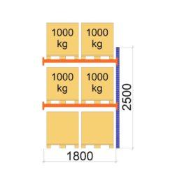 Palesu plaukts Premium 2500 x 1800 x 1100 mm papildsekcija paletes augstums 900 mm zimejums 10581