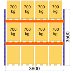 palesu-plaukti-premium-3600-mm-x-3500-pamatsekcija-L0099
