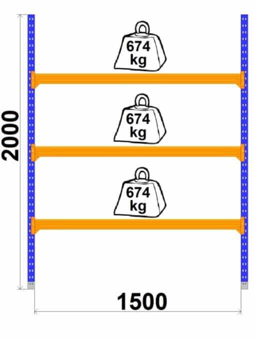 LongSpan-1500-x-2000-x-800-mm-pamatsekcija-e1597920544390