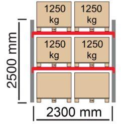 Palesu-plaukti-City-pamatsekcija-2300x2500mm-pamatsekcija