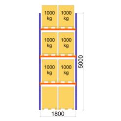 Palesu-plaukti-Premium-1800-mm-x-5000-pamatsekcija-L0101.png