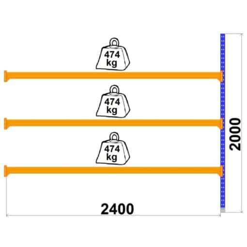 Universalais-plaukts-LongSpan-800-x-2400-x-H2000-mm-3-plaukti-papildsekcija-e1597992991407.jpg